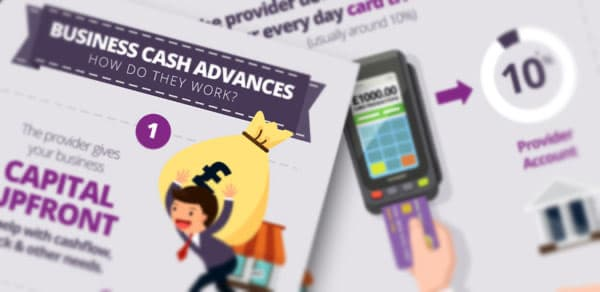 How does a Business Cash Advance work? image